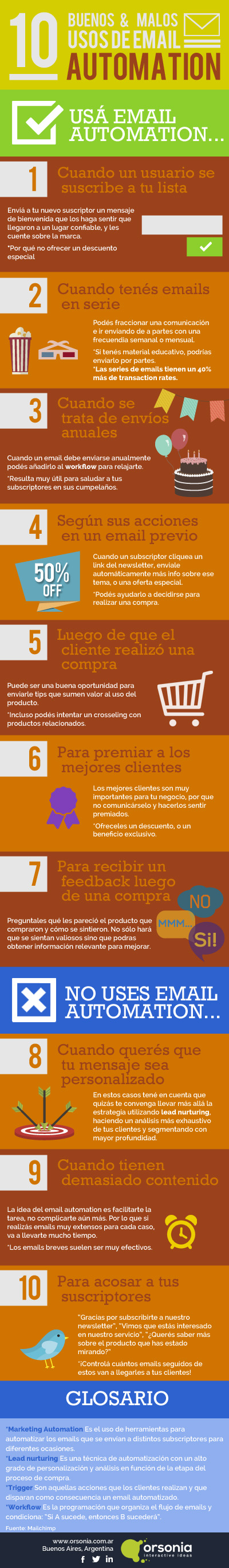 infografia, automation, email marketing,